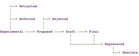 Xep_process